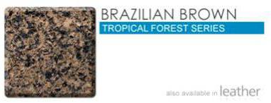 Brazilian-Brown in Atlanta Georgia