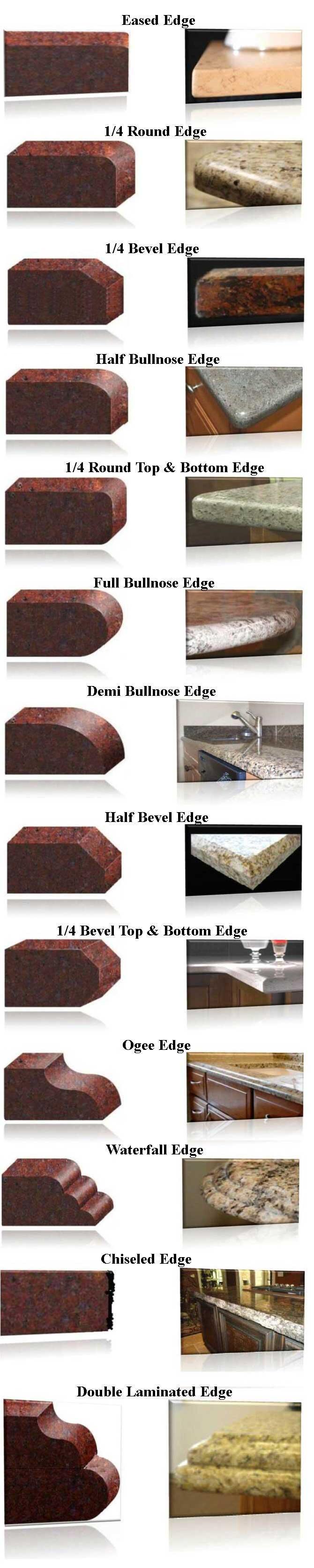 Edge Profiles